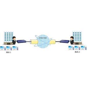 インターネットVPN構築